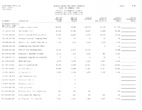 2018-2019 Requested Budget