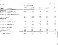 2017-18 Budget