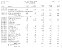 2020-21 Budget