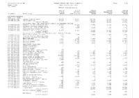 Budget 2020-2021